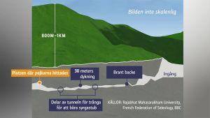 Grafik på tunneln ur grottan Tham Luang.