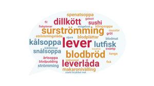Namn på olika maträtter, bland annat lever, surströmming, blodbröd, kålsoppa och dillkött.