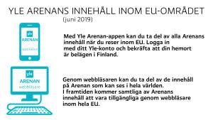 Bild med text: Med Arenan-appen kan du ta del av alla Arenans innehåll när du reser inom EU. Genom webbläsaren kan du ta del av de innehåll på Arenan som kan ses i hela världen. Logga in med ditt Yle-konto och bekräfta att din hemort är belägen i Finland.