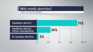 Yle Uutiset selkosuomeksi