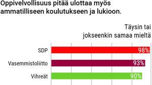 Vaalikone-grafiikka