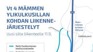 Havainnekuva Mämmen ylikulkusillaan liikennejärjestelyistä.
