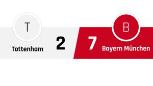 Tottenham - Bayern München 2-7