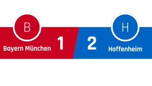 Bayern München - Hoffenheim 1-2
