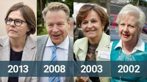 Tällä vuosituhannella eronneet ministerit: Hautala, Kanerva, Jäätteenmäki ja Lindén