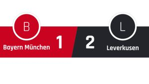 Bayern München - Leverkusen 1-2