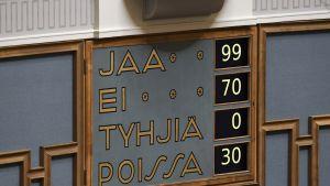 Eduskunta äänesti Sdp:n varapuheenjohtaja Sanna Marinin Suomen pääministeriksi eduskunnan täysistunnossa Helsingissä 10. joulukuuta 2019. Täysistunnossa ilmoitettiin saapuneeksi tasavallan presidentin kirjelmä pääministeriehdokkaasta eduskunnalle ja äänestettiin pääministeristä.