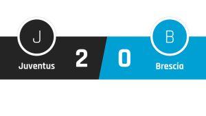 Juventus - Brescia 2-0