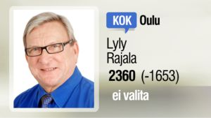 Rajala Lyly