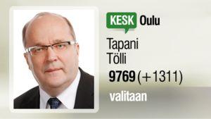Tölli Tapani