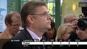 Timo Soini jännittää vaalituloksia