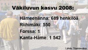 Kanta-Hämeen kaupunkien väkilukuja.