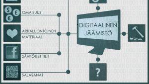 digitaalinen jäämistö