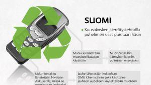 Grafiikka matkapuhelimien kierrätyksestä.