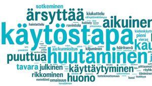 Sanapilvi kertoo, mitkä sanat toistuivat useimmin kyselyvastauksissa