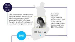 Heinolan kaupunginjohtajan valinnasta on kehkeytynyt varsinainen sotku.