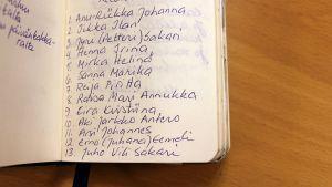 14-vuotias Päivi kirjasi 1960-luvulla ennakkoon 13 nimivaihtoehtoa tuleville lapsilleen.