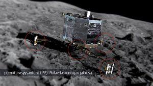 laskeutuja komeetan pinnalla