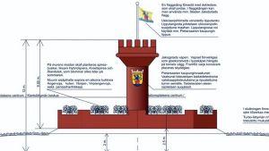 Havaiinekuva Pietarsaareen suunnitellusta liikenneympyrästä