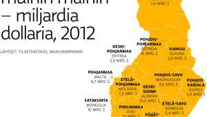 Maakuntien BKT verrattuna muihin maihin –miljardia dollaria, 2012.
