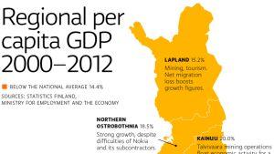 Regional per capita GDP 2000–2012.