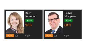 Lapin vaalipiirin kansanedustajat Katri Kulmuni (kesk.) ja Paavo Väyrynen (kesk.).