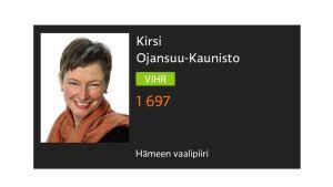 Kirsi Ojansuu-Kaunisto