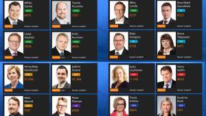 Vaasan vaalipiirin kansanedustajat