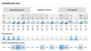 Kevään lämpöennätys vesittyy ilalla Oulun korkeudella.
