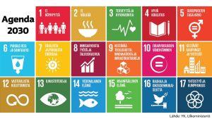 Grafiikka Agenda 2030-tavotteista.