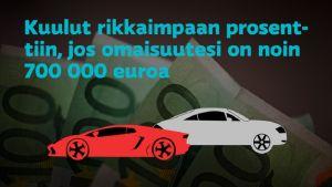Katso video, miten rikkaat jatkavat rikastumistaan.
