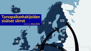 Turvapaikanhakijoiden toteutuneet sisäiset siirrot Euroopassa 29.6.2016.