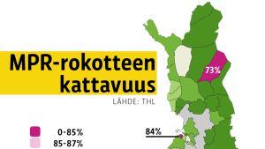 MPR-rokotteen kattavuus Suomessa, vuonna 2014 syntyneet lapset. Kattavuus on alle 85 prosenttia Pelkosenniemi-Savukoskella, Lumijoella ja Karviaisissa.