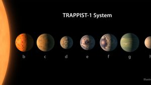 NASA Trappist planeetat.