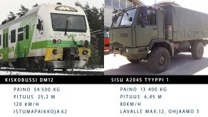 Kiskobussi DM12 ja Sisu A2045 tyyppi 1 -infografiikka