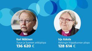 Kari Mäkinen ja Irja Askola