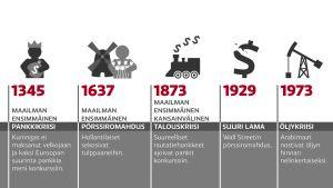 Pankkikriisi