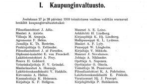 Lista över Helsingfors stadsfullmäktige 1919.