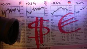 Euroopan pörssien käyrät.