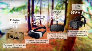 Virtuaalitodellisuuslaseja hintatietoineen, grafiikka.