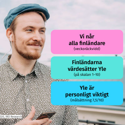 Mies kuuntelee kuulokkeilla ja katsoo ulos kuvasta. Kuvassa Ylen arvo suomalaisille- ja Kanavamielikuvatutkimus-tutkimuksten tuloksia ruotsiksi.
