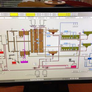 schema över reningsprocess vid vattenreningsverk