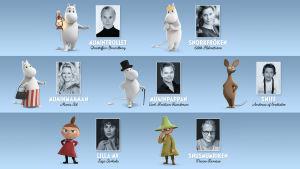 Muminfigurer och skådespelare.