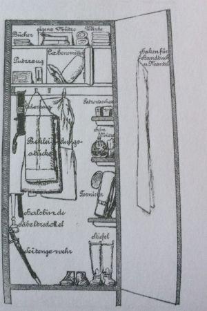 Teckning över skåpordningen