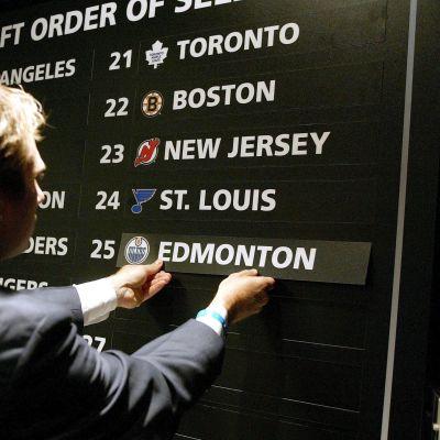 NHL-draften är en noga orkestrerad helhet.