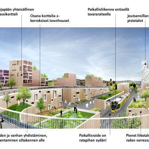Suunniteltua Oulun ratapihaa, havainnekuva