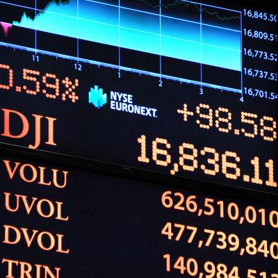 Den 5 juni var Dow Jones-index en bit under 17 000.