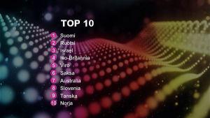 Esikatselumaratonin raadin top 10