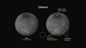 Pluton kuu Kharon