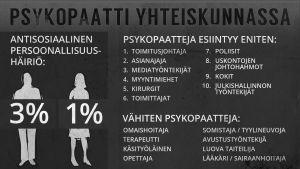 Psykopaatti yhteiskunnassa